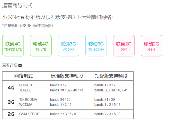 xiaomi-note-multiple-mode-support-arrived-on-29-june-1
