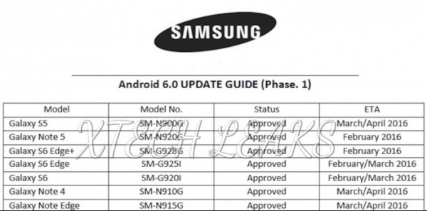 samsung-galaxy-s6-edge-android-6-0-roadmap