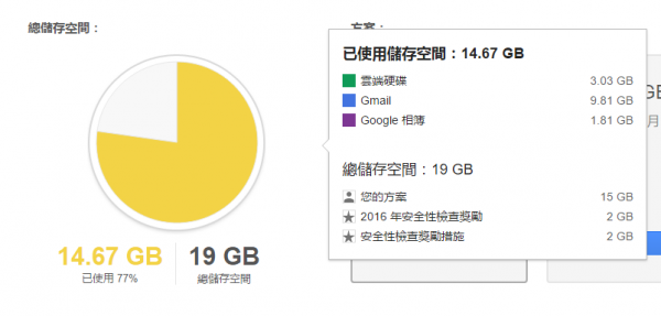 google-drive-free-2gb-space-again-2