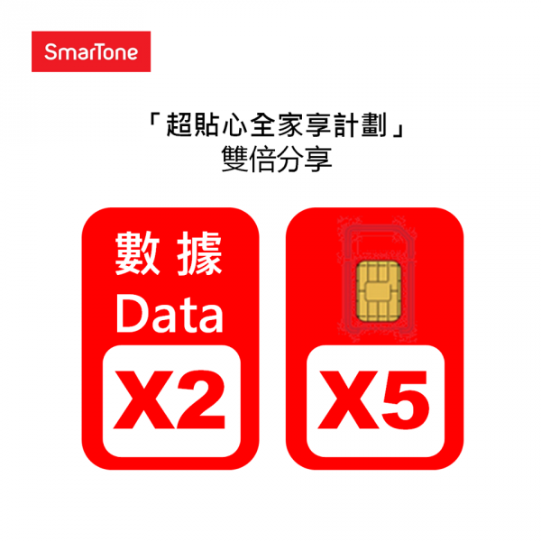 smartone-family-plan-double-data