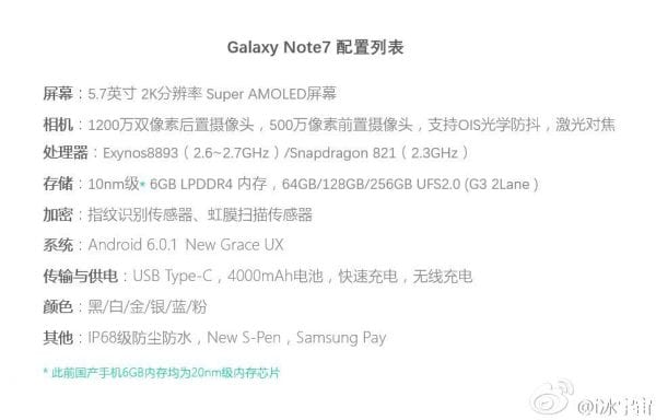samsung-galaxy-note-7-spec-leaked-1